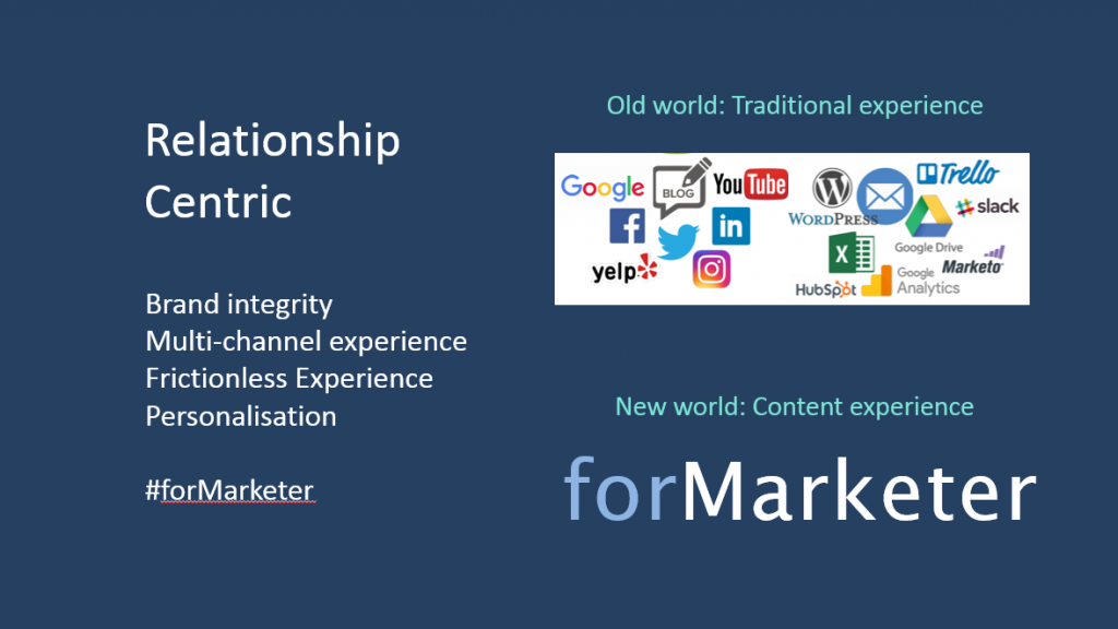 forMarketer team collaboration business software Tool